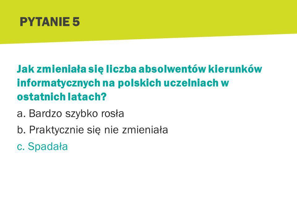 Jak zmieniała się liczba absolwentów kierunków informatycznych na polskich uczelniach w ostatnich latach.