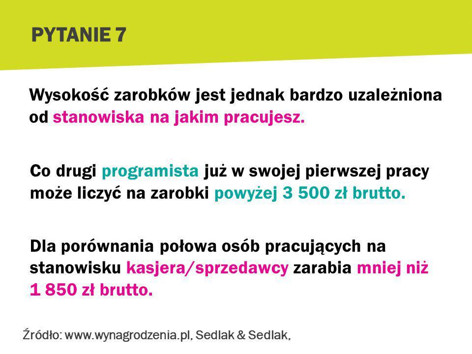 Mediana wynagrodzeń brutto pracowników o różnych stażach pracy ( w PLN, 2013 ) Źródło: Ogólnopolskie Badanie Wynagrodzeń (OBW), Sedlak & Sedlak, 2013
