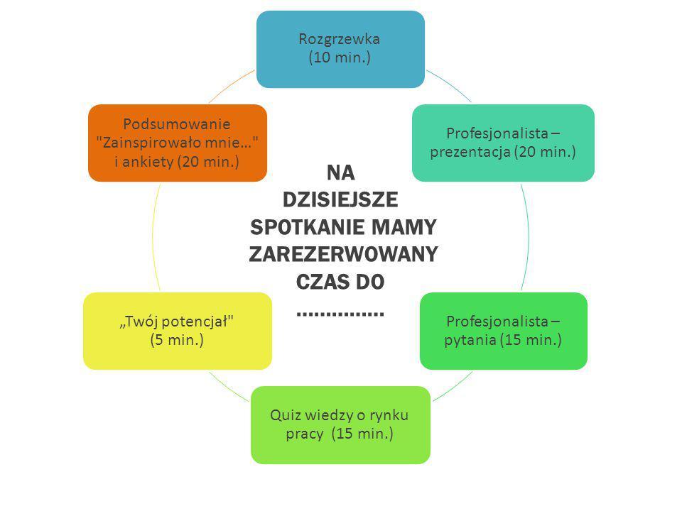 PYTANIE 3 Poszukiwani od lat: inżynierowie informatycy Nowe zawody na liście: managerowie ds.