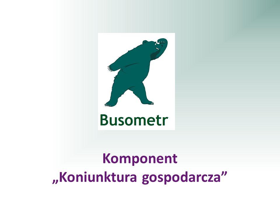 "Komponent ""Koniunktura gospodarcza"""