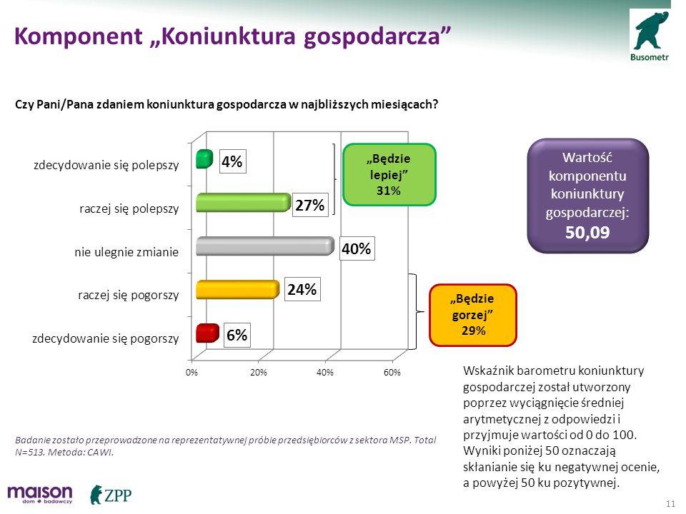 """11 Czy Pani/Pana zdaniem koniunktura gospodarcza w najbliższych miesiącach? Wartość komponentu koniunktury gospodarczej: 50,09 """"Będzie lepiej"""" 31% """"Bę"""