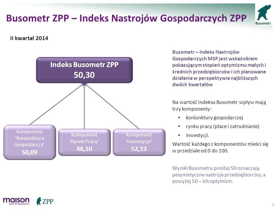 """34 Komponent """"Inwestycje a liczba lat obecności na rynku II kwartał 2014 N=28N=95N=67N=304"""