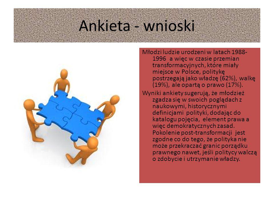 Ankieta - wnioski Młodzi ludzie urodzeni w latach 1988- 1996 a więc w czasie przemian transformacyjnych, które miały miejsce w Polsce, politykę postrz