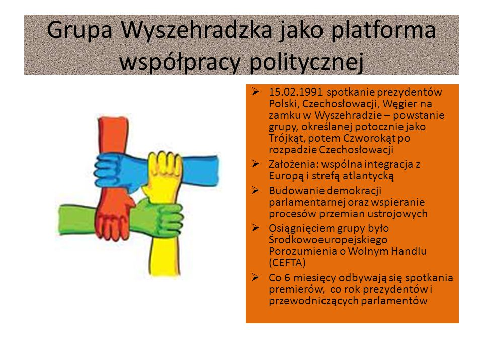 Grupa Wyszehradzka jako platforma współpracy politycznej  15.02.1991 spotkanie prezydentów Polski, Czechosłowacji, Węgier na zamku w Wyszehradzie – p