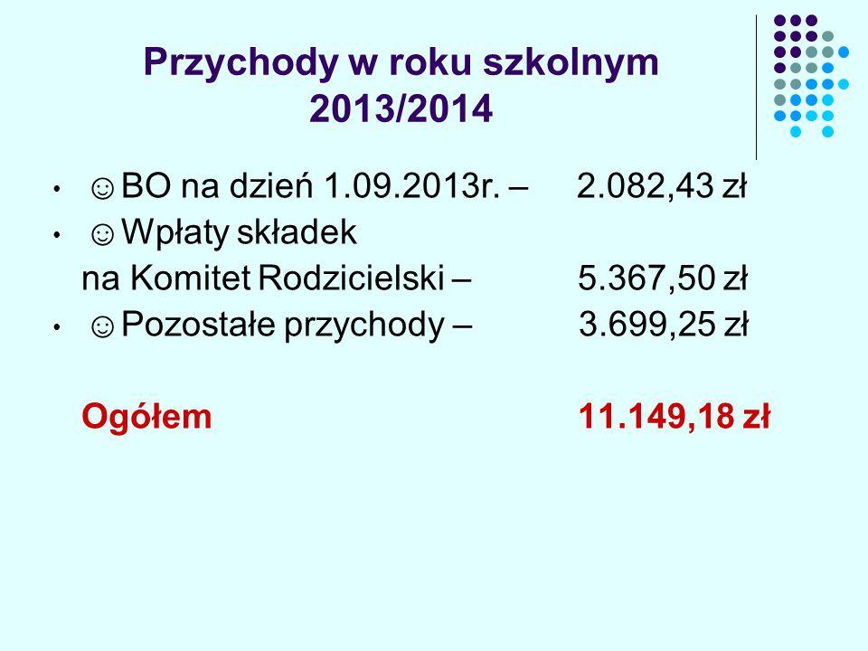 Przychody w roku szkolnym 2013/2014 ☺BO na dzień 1.09.2013r.