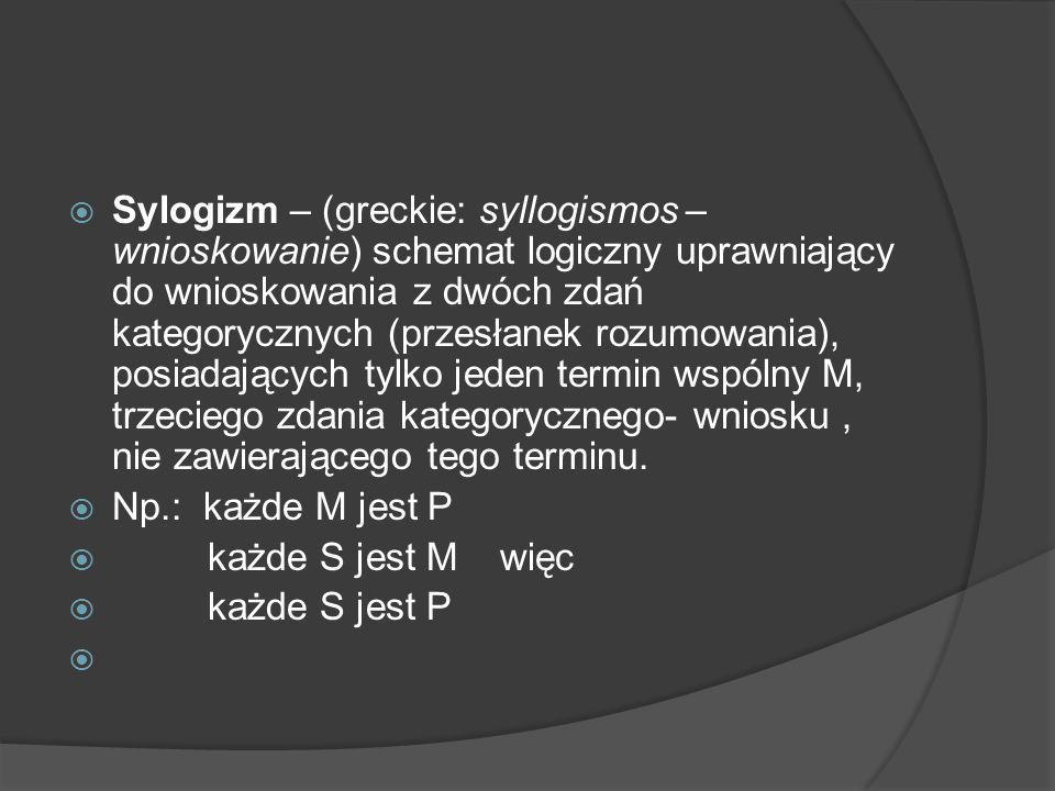  Sylogizm – (greckie: syllogismos – wnioskowanie) schemat logiczny uprawniający do wnioskowania z dwóch zdań kategorycznych (przesłanek rozumowania), posiadających tylko jeden termin wspólny M, trzeciego zdania kategorycznego- wniosku, nie zawierającego tego terminu.