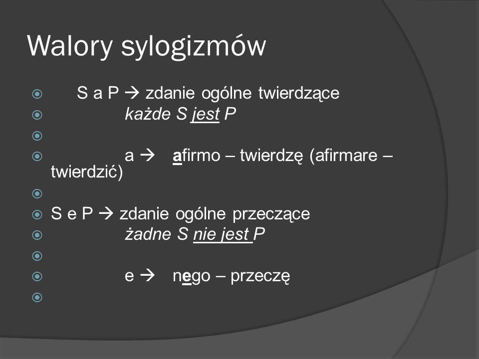 Walory sylogizmów  S a P  zdanie ogólne twierdzące  każde S jest P   a  afirmo – twierdzę (afirmare – twierdzić)   S e P  zdanie ogólne przeczące  żadne S nie jest P   e  nego – przeczę 