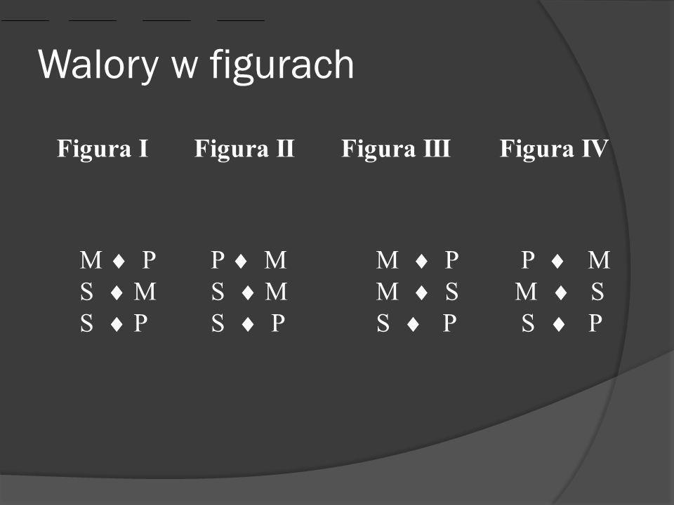 Walory w figurach Figura IFigura IIFigura IIIFigura IV M  P S  M S  P P  M S  M S  P M  P M  S S  P P  M M  S S  P