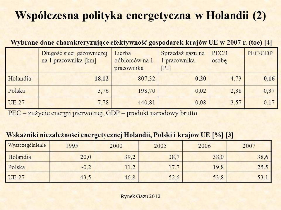 Rynek Gazu 2012 Współczesna polityka energetyczna w Holandii (2) Długość sieci gazowniczej na 1 pracownika [km] Liczba odbiorców na 1 pracownika Sprzedaż gazu na 1 pracownika [PJ] PEC/1 osobę PEC/GDP Holandia18,12807,320,204,730,16 Polska3,76198,700,022,380,37 UE-277,78440,810,083,570,17 Wybrane dane charakteryzujące efektywność gospodarek krajów UE w 2007 r.