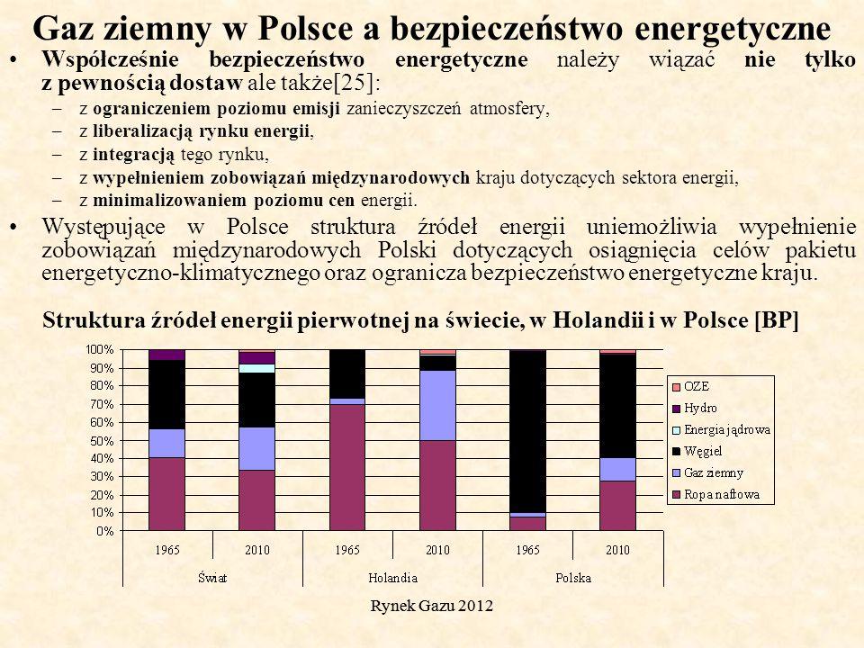Rynek Gazu 2012 Gaz ziemny w Polsce a bezpieczeństwo energetyczne Współcześnie bezpieczeństwo energetyczne należy wiązać nie tylko z pewnością dostaw ale także[25]: –z ograniczeniem poziomu emisji zanieczyszczeń atmosfery, –z liberalizacją rynku energii, –z integracją tego rynku, –z wypełnieniem zobowiązań międzynarodowych kraju dotyczących sektora energii, –z minimalizowaniem poziomu cen energii.