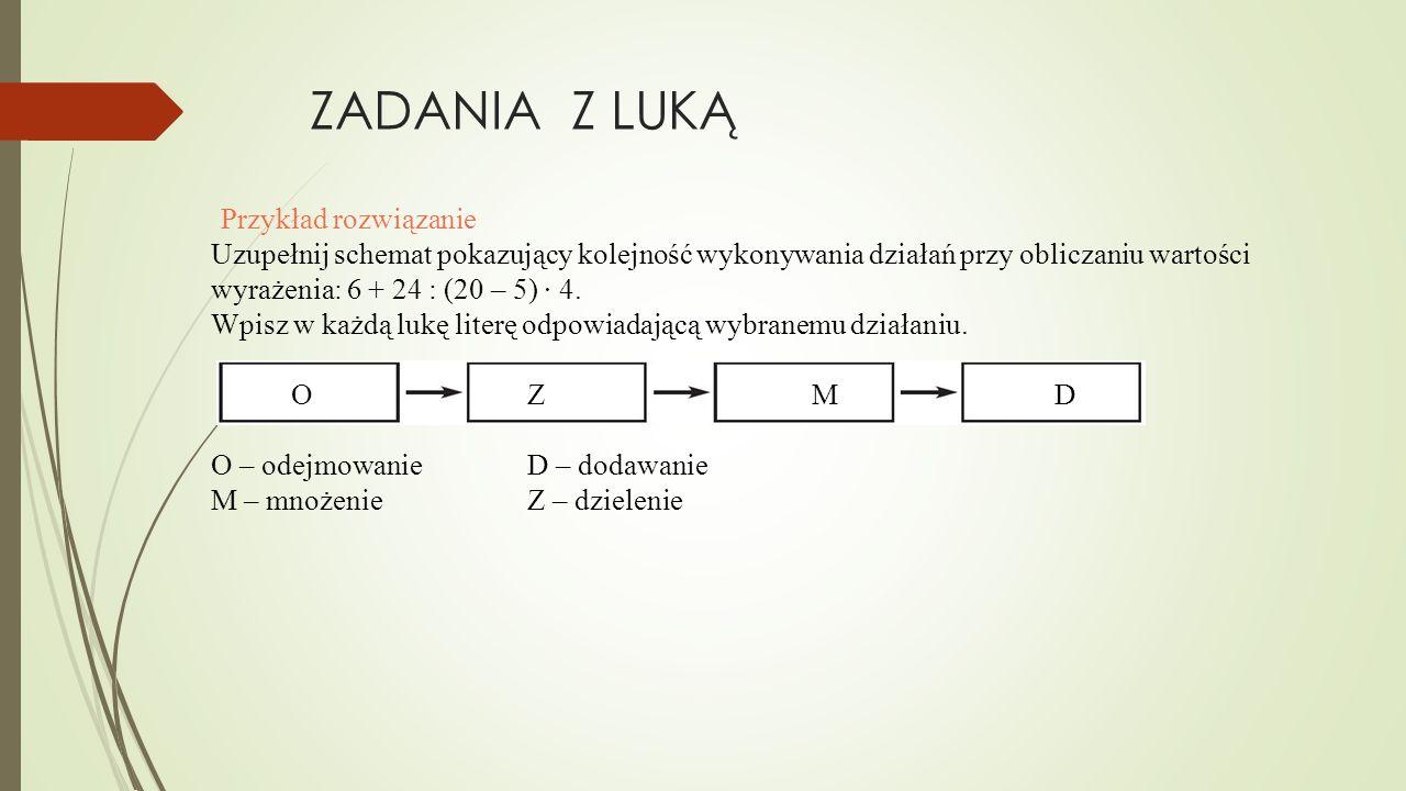 Przykład rozwiązanie Uzupełnij schemat pokazujący kolejność wykonywania działań przy obliczaniu wartości wyrażenia: 6 + 24 : (20 – 5) ∙ 4. Wpisz w każ