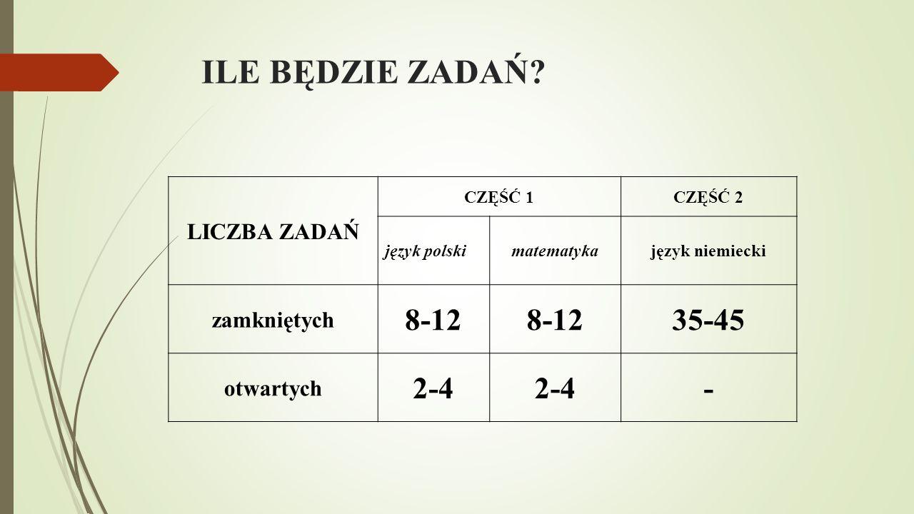ILE BĘDZIE ZADAŃ? LICZBA ZADAŃ CZĘŚĆ 1CZĘŚĆ 2 język polskimatematykajęzyk niemiecki zamkniętych 8-12 35-45 otwartych 2-4 -