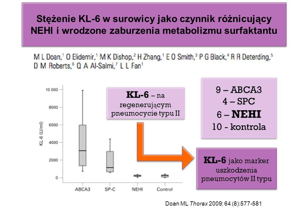 Doan ML Thorax 2009; 64 (8):577-581 9 – ABCA3 4 – SPC 6 – NEHI 10 - kontrola 9 – ABCA3 4 – SPC 6 – NEHI 10 - kontrola KL-6 – na regeneruj ą cym pneumo