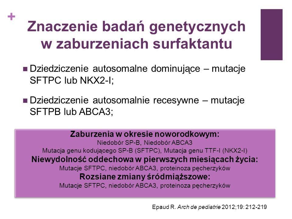 + Znaczenie badań genetycznych w zaburzeniach surfaktantu Dziedziczenie autosomalne dominujące – mutacje SFTPC lub NKX2-I; Dziedziczenie autosomalnie
