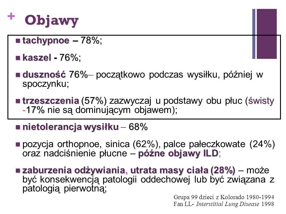+ Objawy tachypnoe – 78%; tachypnoe – 78%; kaszel - 76%; kaszel - 76%; duszność76%– duszność 76%– początkowo podczas wysiłku, później w spoczynku; trz