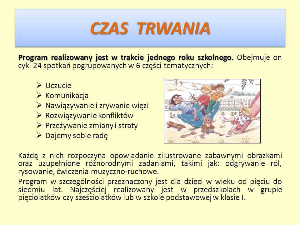 CZAS TRWANIA Program realizowany jest w trakcie jednego roku szkolnego. Program realizowany jest w trakcie jednego roku szkolnego. Obejmuje on cykl 24
