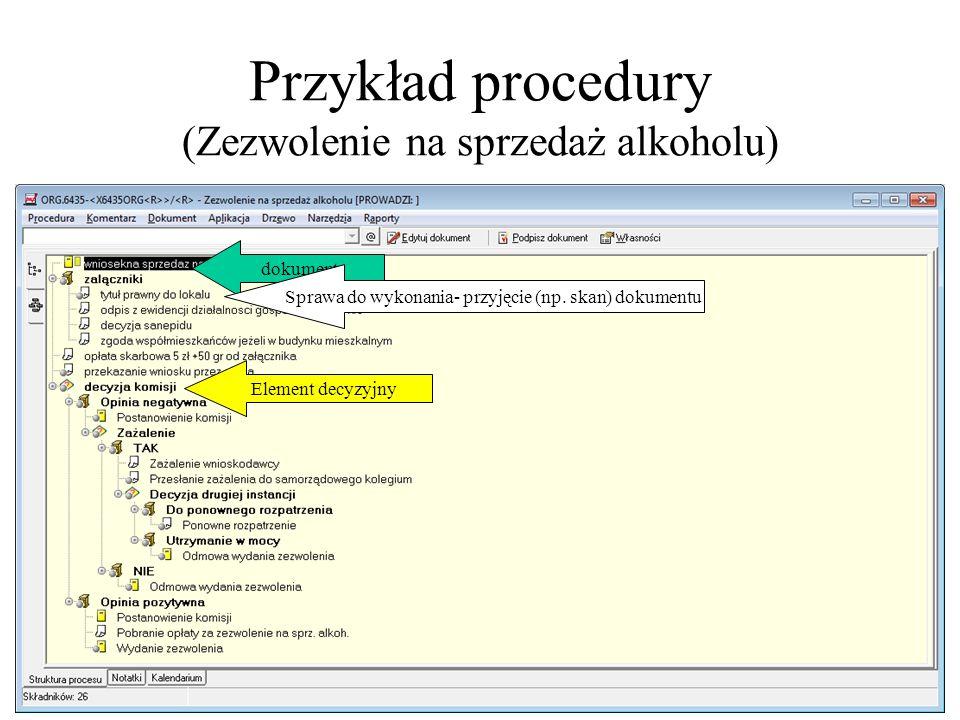 Przykład procedury (Zezwolenie na sprzedaż alkoholu) dokument Sprawa do wykonania- przyjęcie (np. skan) dokumentu Element decyzyjny
