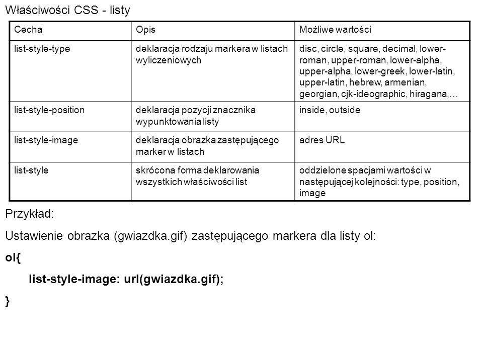 Właściwości CSS - listy CechaOpisMożliwe wartości list-style-typedeklaracja rodzaju markera w listach wyliczeniowych disc, circle, square, decimal, lower- roman, upper-roman, lower-alpha, upper-alpha, lower-greek, lower-latin, upper-latin, hebrew, armenian, georgian, cjk-ideographic, hiragana,… list-style-positiondeklaracja pozycji znacznika wypunktowania listy inside, outside list-style-imagedeklaracja obrazka zastępującego marker w listach adres URL list-styleskrócona forma deklarowania wszystkich właściwości list oddzielone spacjami wartości w następującej kolejności: type, position, image Przykład: Ustawienie obrazka (gwiazdka.gif) zastępującego markera dla listy ol: ol{ list-style-image: url(gwiazdka.gif); }