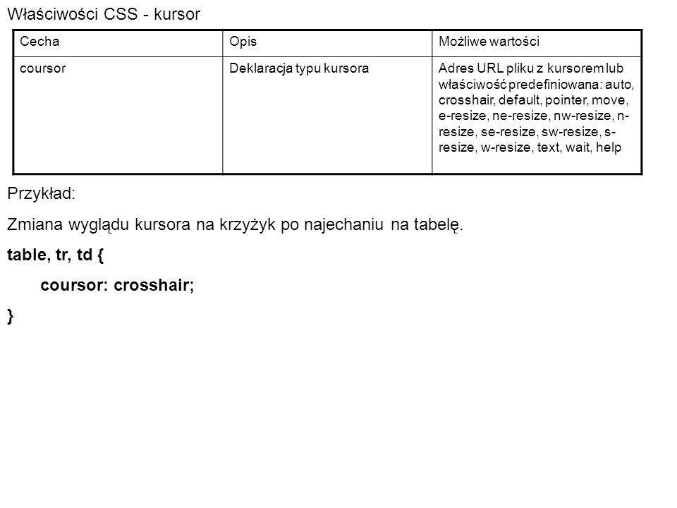 Właściwości CSS - kursor CechaOpisMożliwe wartości coursorDeklaracja typu kursoraAdres URL pliku z kursorem lub właściwość predefiniowana: auto, cross