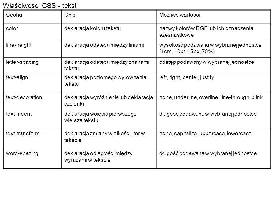 Właściwości CSS - tekst CechaOpisMożliwe wartości colordeklaracja koloru tekstunazwy kolorów RGB lub ich oznaczenia szesnastkowe line-heightdeklaracja odstępu między liniamiwysokość podawana w wybranej jednostce (1cm, 10pt, 15px, 70%) letter-spacingdeklaracja odstępu między znakami tekstu odstęp podawany w wybranej jednostce text-aligndeklaracja poziomego wyrównania tekstu left, right, center, justify text-decorationdeklaracja wyróżnienia lub deklaracja czcionki none, underline, overline, line-through, blink text-indentdeklaracja wcięcia pierwszego wiersza tekstu długość podawana w wybranej jednostce text-transformdeklaracja zmiany wielkości liter w tekście none, capitalize, uppercase, lowercase word-spacingdeklaracja odległości między wyrazami w tekscie długość podawana w wybranej jednostce