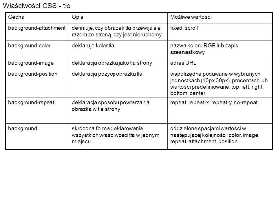 Właściwości CSS - tło CechaOpisMożliwe wartości background-attachmentdefiniuje, czy obrazek tła przewija się razem ze stroną, czy jest nieruchomy fixe