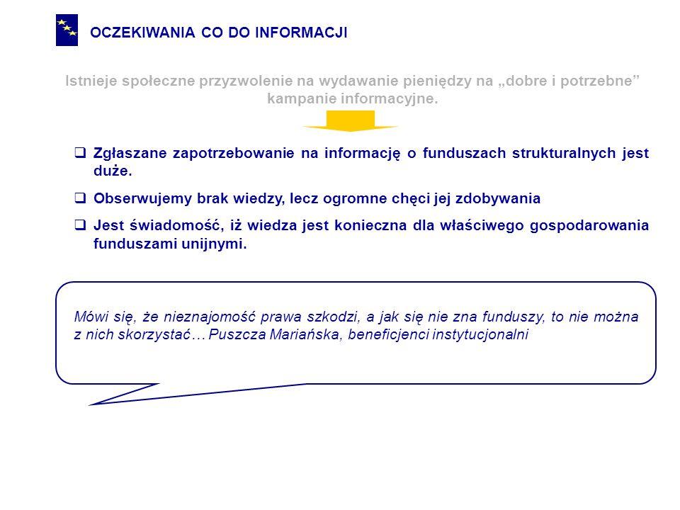 OCZEKIWANIA CO DO INFORMACJI Informacja wstępna i właściwa wymagają innych kanałów przekazu.