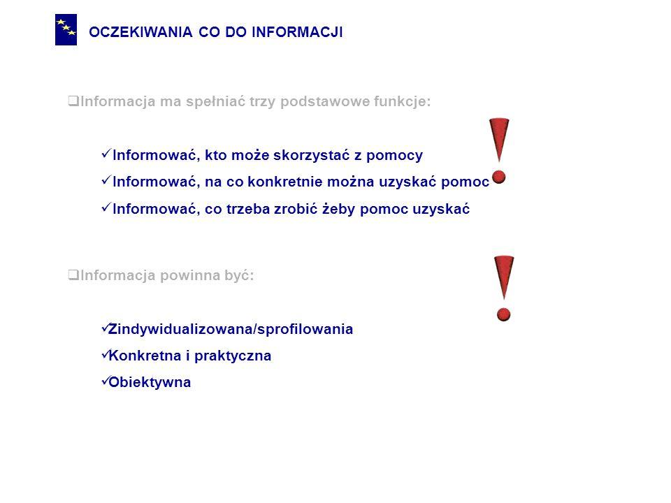 OCZEKIWANIA CO DO INFORMACJI Informacja powinna być zindywidualizowana  Mieć wyrazistego adresata tak, by przykuć jego uwagę - Materiały bez adresata są ignorowane i nie budzą zainteresowania.
