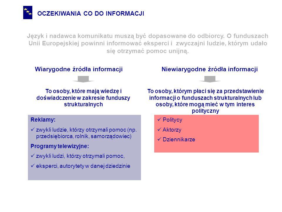 OCZEKIWANIA CO DO INFORMACJI Język i nadawca komunikatu muszą być dopasowane do odbiorcy.