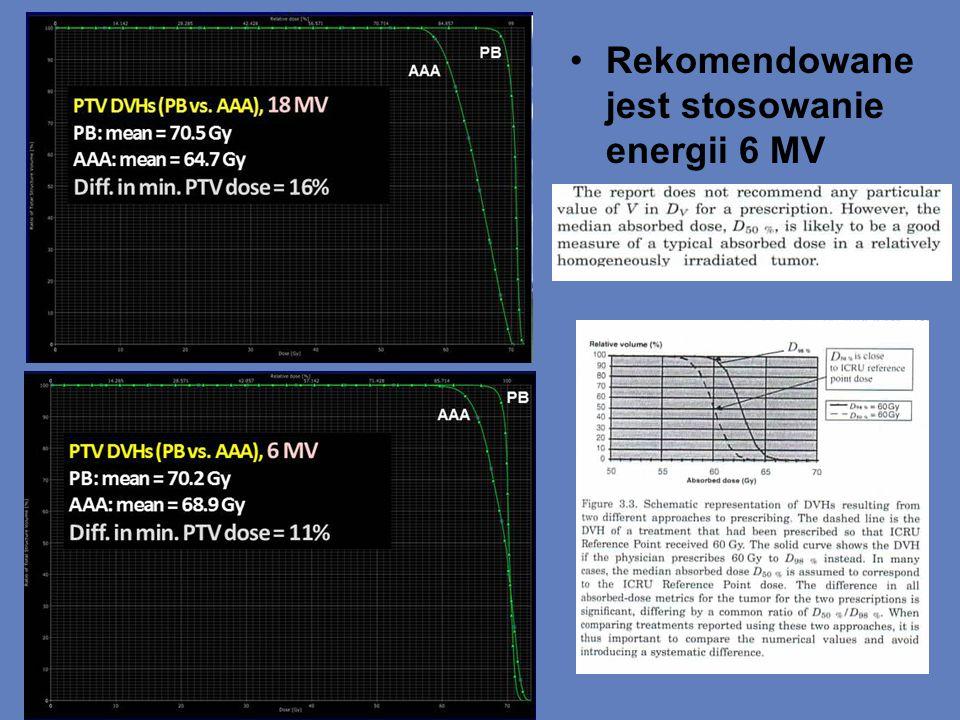 Rekomendowane jest stosowanie energii 6 MV
