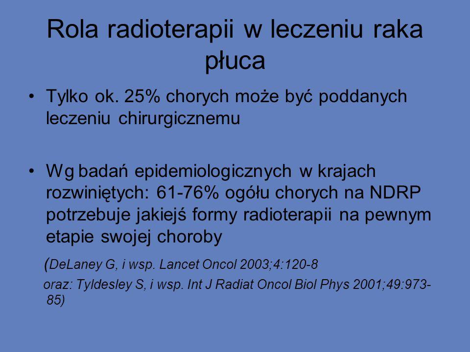 Rola radioterapii w leczeniu raka płuca Tylko ok.