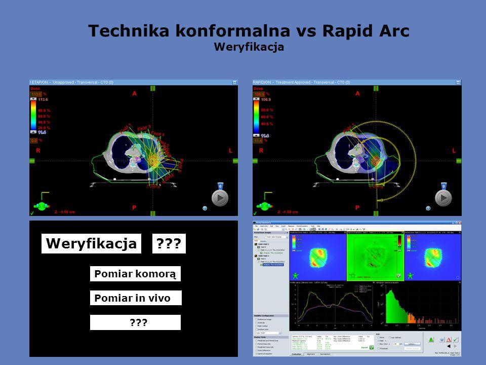 Technika konformalna vs Rapid Arc Weryfikacja Pomiar komorą Pomiar in vivo ???