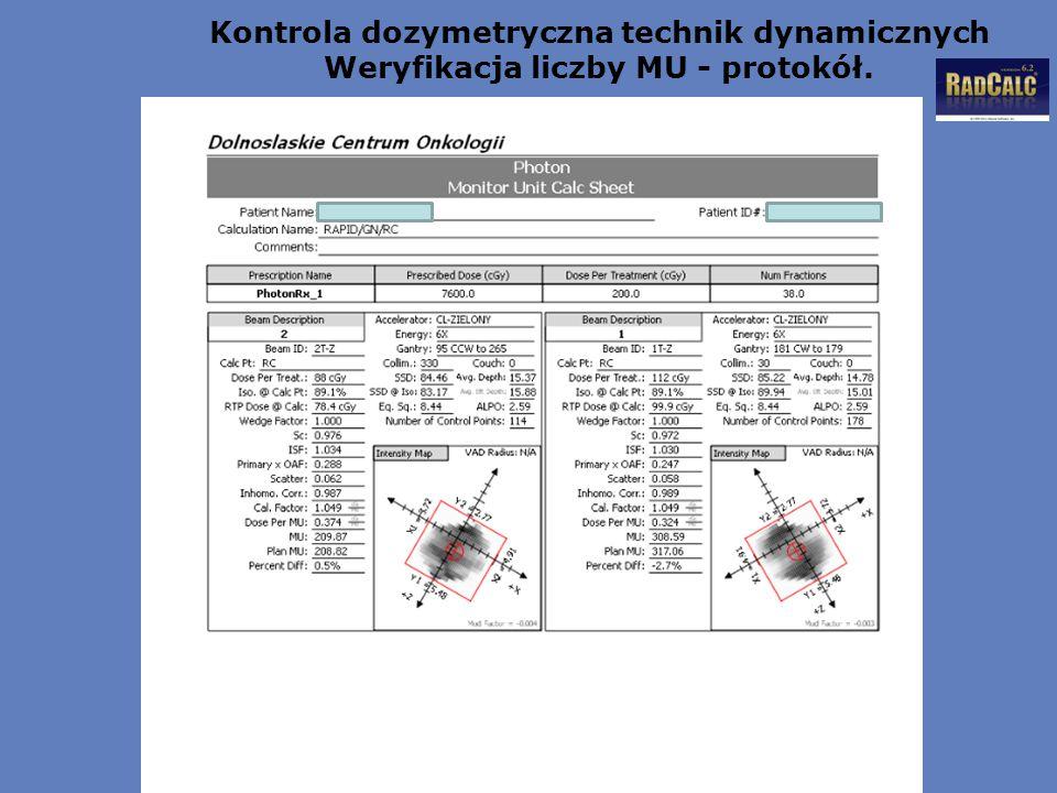 Kontrola dozymetryczna technik dynamicznych Weryfikacja liczby MU - protokół.