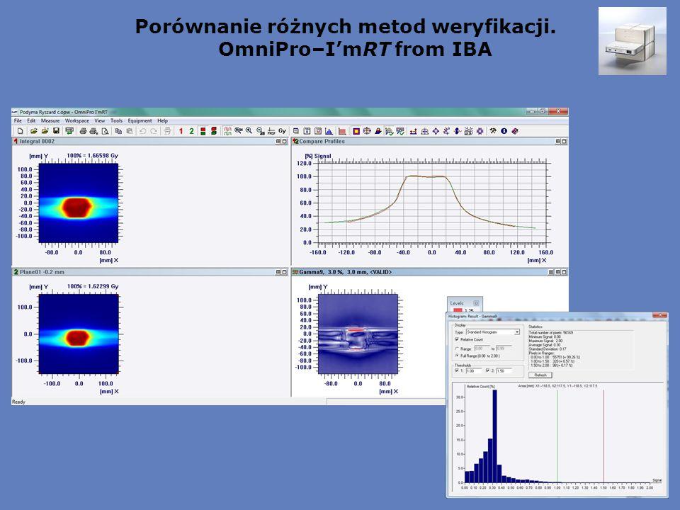 Porównanie różnych metod weryfikacji. OmniPro–I'mRT from IBA