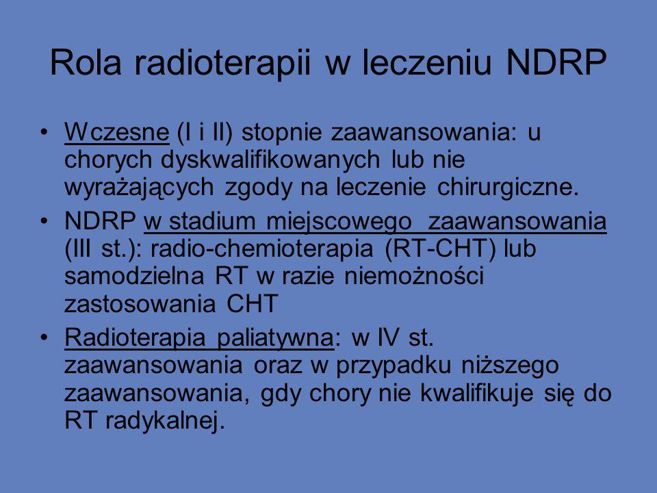 Rola radioterapii w leczeniu NDRP Wczesne (I i II) stopnie zaawansowania: u chorych dyskwalifikowanych lub nie wyrażających zgody na leczenie chirurgiczne.