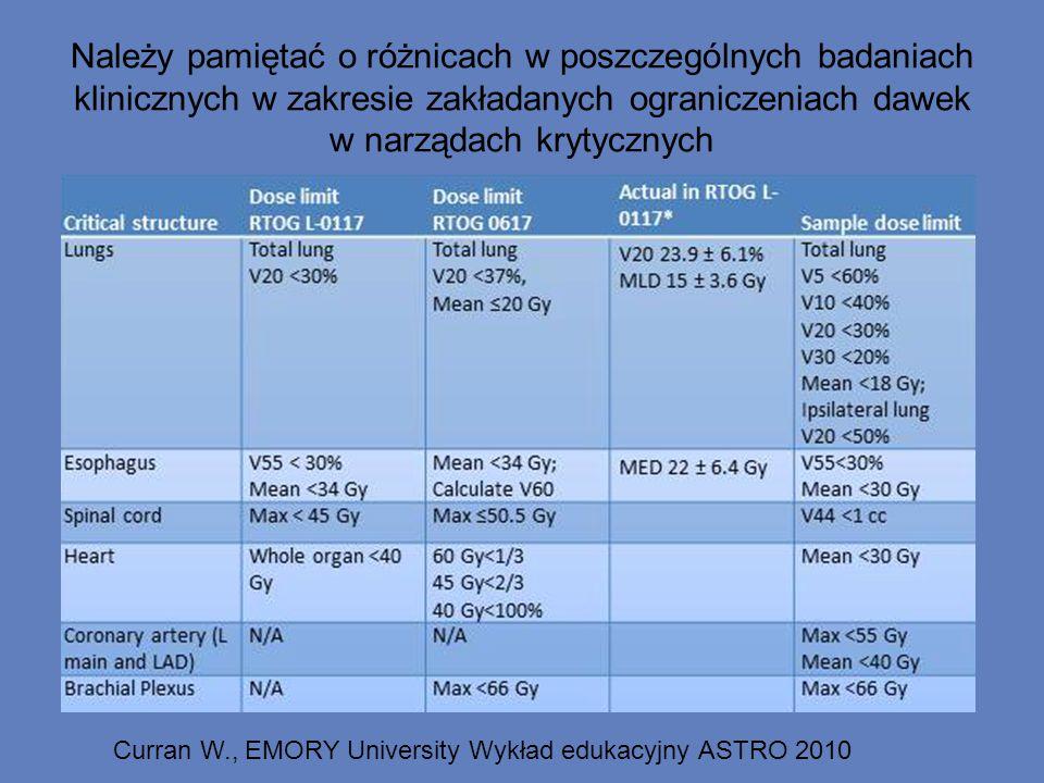 Należy pamiętać o różnicach w poszczególnych badaniach klinicznych w zakresie zakładanych ograniczeniach dawek w narządach krytycznych Curran W., EMORY University Wykład edukacyjny ASTRO 2010