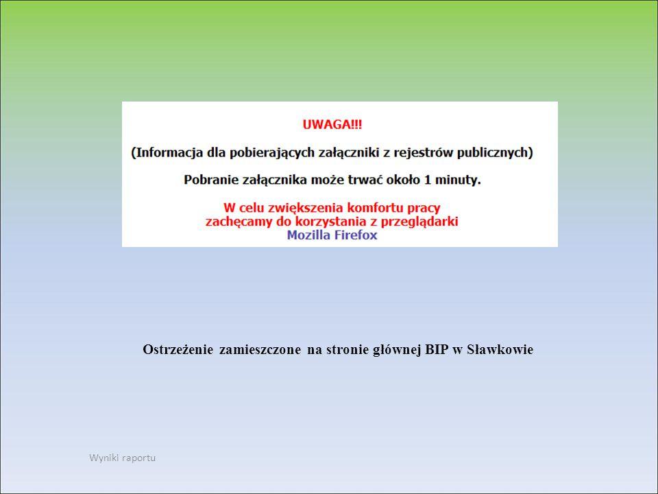 Ostrzeżenie zamieszczone na stronie głównej BIP w Sławkowie Wyniki raportu