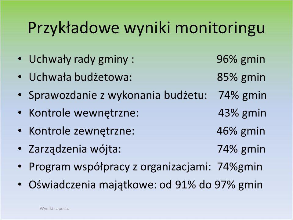 Przykładowe wyniki monitoringu Uchwały rady gminy : 96% gmin Uchwała budżetowa: 85% gmin Sprawozdanie z wykonania budżetu: 74% gmin Kontrole wewnętrzn