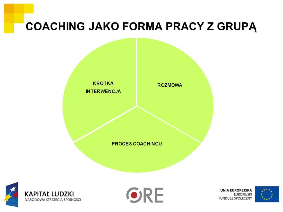 COACHING JAKO FORMA PRACY Z GRUPĄ ROZMOWA PROCES COACHINGU KRÓTKA INTERWENCJA