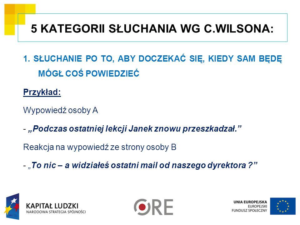 5 KATEGORII SŁUCHANIA WG C.WILSONA: 1.