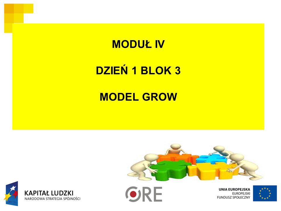 MODUŁ IV DZIEŃ 1 BLOK 3 MODEL GROW