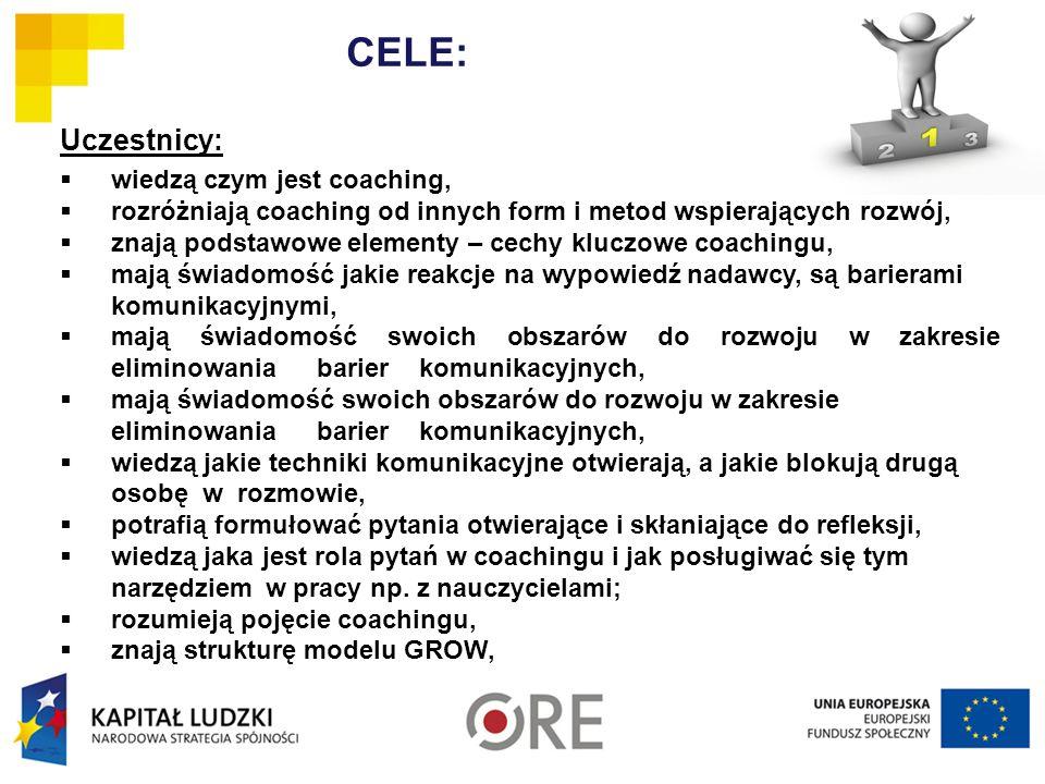CELE: Uczestnicy:  wiedzą czym jest coaching,  rozróżniają coaching od innych form i metod wspierających rozwój,  znają podstawowe elementy – cechy kluczowe coachingu,  mają świadomość jakie reakcje na wypowiedź nadawcy, są barierami komunikacyjnymi,  mają świadomość swoich obszarów do rozwoju w zakresie eliminowania barier komunikacyjnych,  wiedzą jakie techniki komunikacyjne otwierają, a jakie blokują drugą osobę w rozmowie,  potrafią formułować pytania otwierające i skłaniające do refleksji,  wiedzą jaka jest rola pytań w coachingu i jak posługiwać się tym narzędziem w pracy np.
