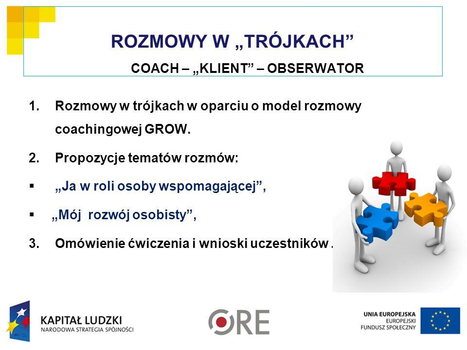 """ROZMOWY W """"TRÓJKACH COACH – """"KLIENT – OBSERWATOR 1.Rozmowy w trójkach w oparciu o model rozmowy coachingowej GROW."""