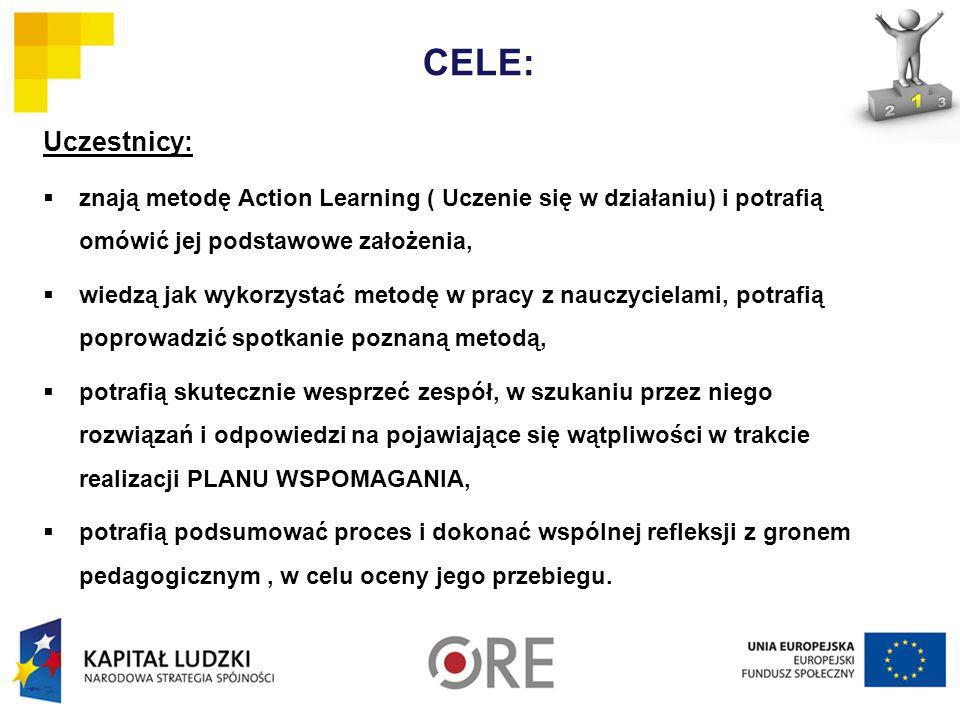 CELE: Uczestnicy:  znają metodę Action Learning ( Uczenie się w działaniu) i potrafią omówić jej podstawowe założenia,  wiedzą jak wykorzystać metodę w pracy z nauczycielami, potrafią poprowadzić spotkanie poznaną metodą,  potrafią skutecznie wesprzeć zespół, w szukaniu przez niego rozwiązań i odpowiedzi na pojawiające się wątpliwości w trakcie realizacji PLANU WSPOMAGANIA,  potrafią podsumować proces i dokonać wspólnej refleksji z gronem pedagogicznym, w celu oceny jego przebiegu.