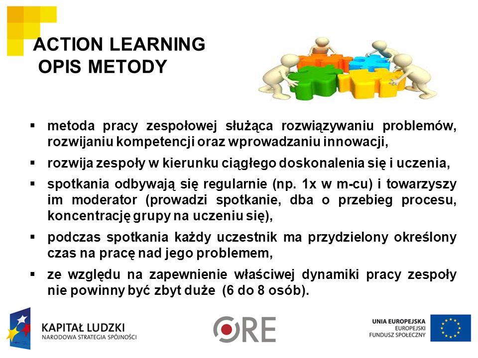 ACTION LEARNING OPIS METODY  metoda pracy zespołowej służąca rozwiązywaniu problemów, rozwijaniu kompetencji oraz wprowadzaniu innowacji,  rozwija zespoły w kierunku ciągłego doskonalenia się i uczenia,  spotkania odbywają się regularnie (np.