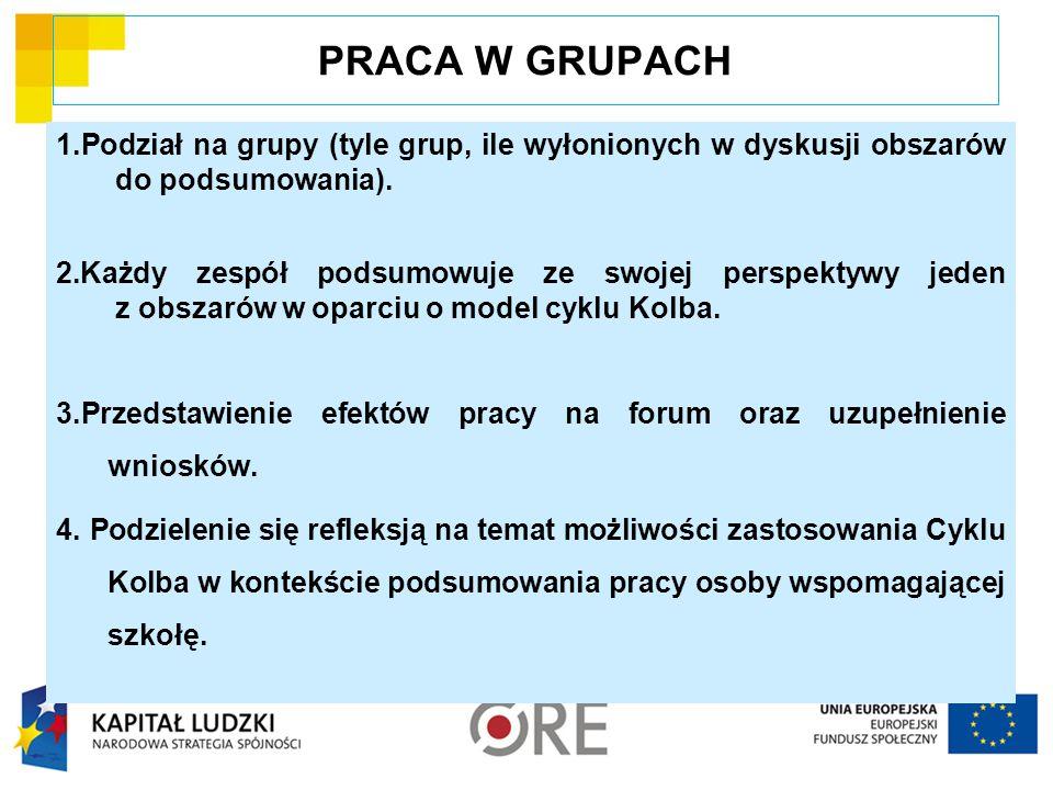 PRACA W GRUPACH 1.Podział na grupy (tyle grup, ile wyłonionych w dyskusji obszarów do podsumowania).
