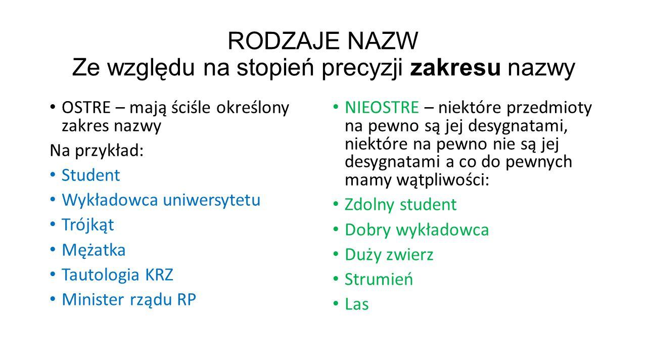 RODZAJE NAZW Ze względu na stopień precyzji zakresu nazwy OSTRE – mają ściśle określony zakres nazwy Na przykład: Student Wykładowca uniwersytetu Trój