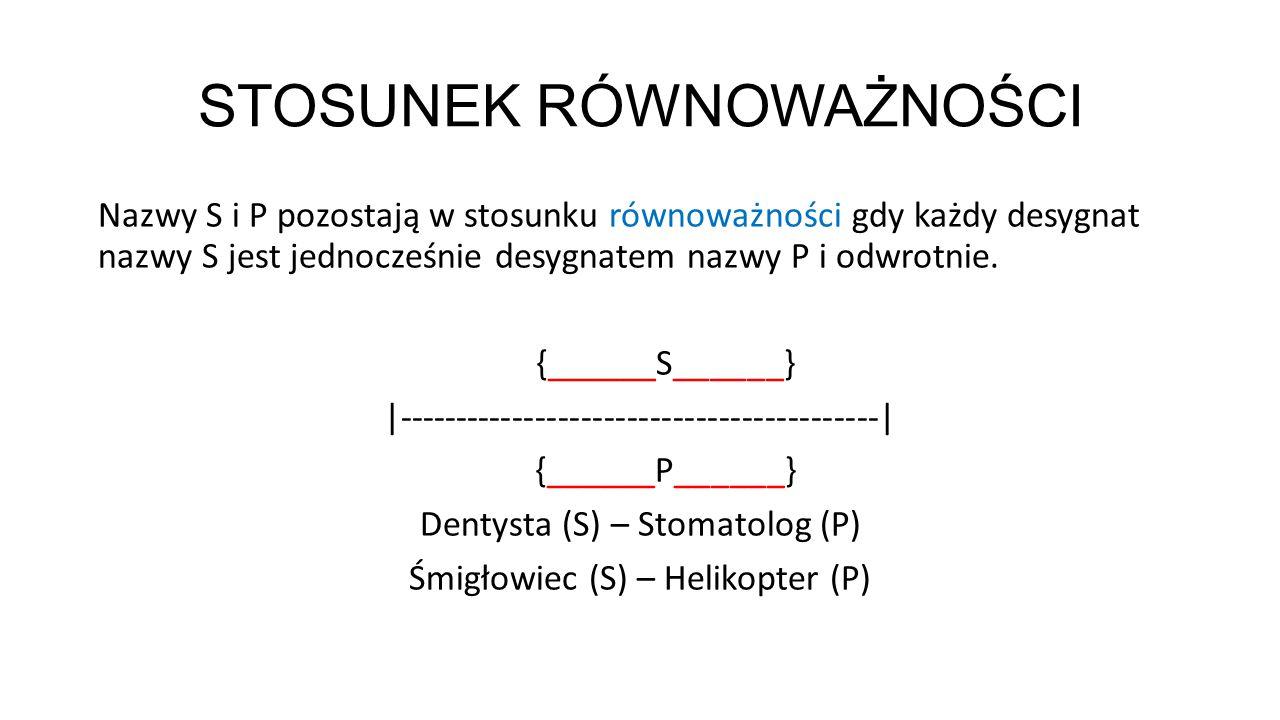 STOSUNEK RÓWNOWAŻNOŚCI Nazwy S i P pozostają w stosunku równoważności gdy każdy desygnat nazwy S jest jednocześnie desygnatem nazwy P i odwrotnie. {__