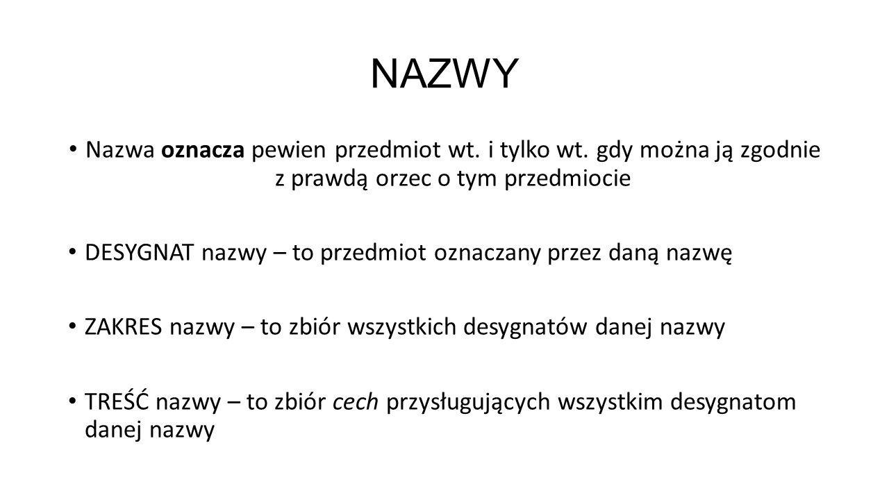 STOSUNKI MIĘDZY ZAKRESAMI NAZW - Niech S oraz P będą zmiennymi nazwowymi, pod które będziemy mogli podstawiać nazwy: generalne, niepuste i (najlepiej) konkretne i ogólne.