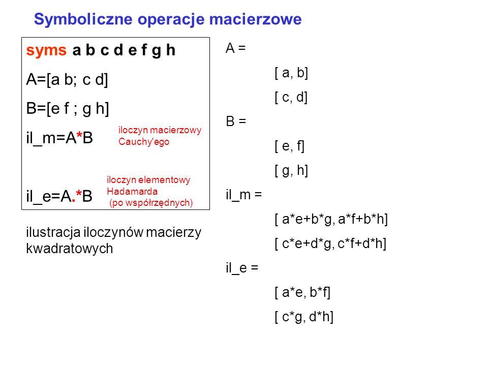 Przykład: Wstawienie danych do wyrażeń symbolicznych - funkcja subs ( ) Rezultat: y = -1/2*(b-(b^2-4*a*c)^(1/2))/a -1/2*(b+(b^2-4*a*c)^(1/2))/a w = -0.3333 syms a b c x % definicja 4 zmiennych symbolicznych y = solve(a*x^2+b*x+c) % rozwiązanie równania względem x a=3; b=4; c=1; % Przypisanie wartości liczbowych a b c w = subs(y) % Obliczenie wartości liczbowej dla y