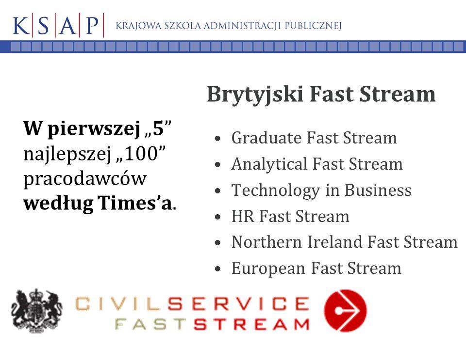 """Brytyjski Fast Stream Graduate Fast Stream Analytical Fast Stream Technology in Business HR Fast Stream Northern Ireland Fast Stream European Fast Stream W pierwszej """"5 najlepszej """"100 pracodawców według Times'a."""